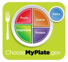 Choose My Plate logo
