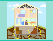 Radon in your home image
