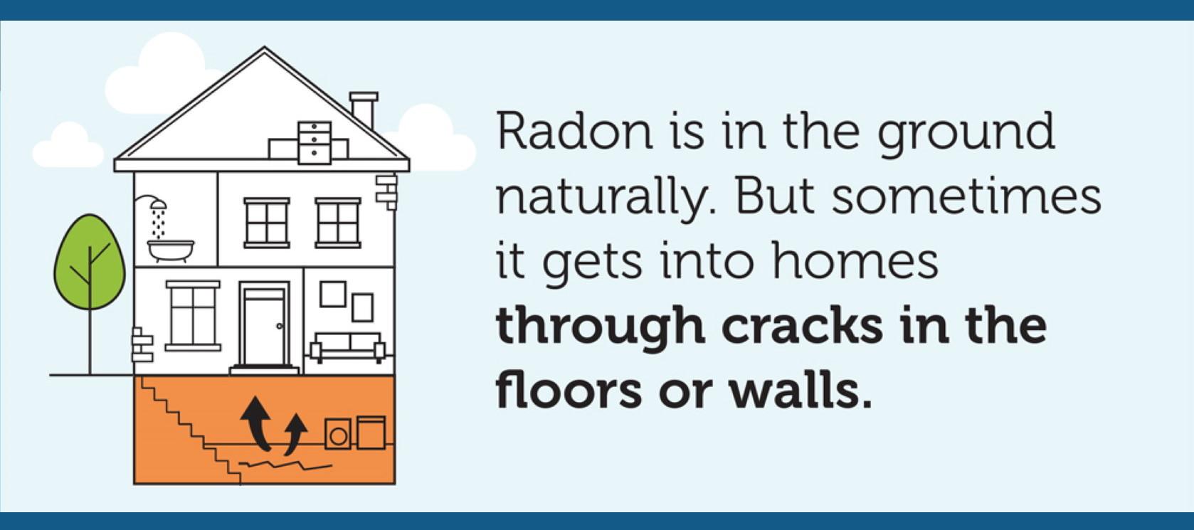 Radon definition image